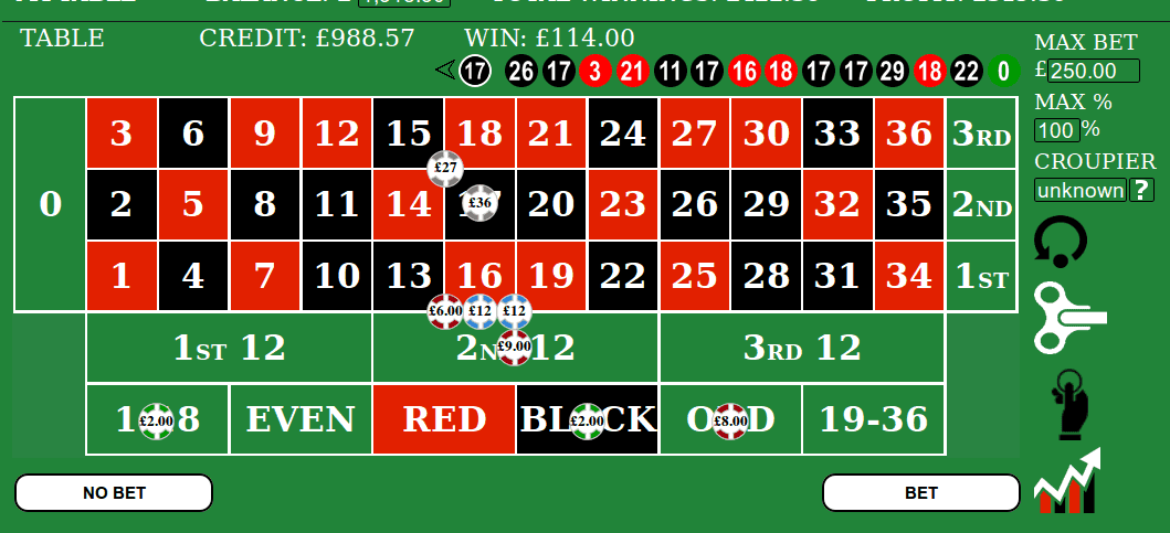 Online Roulette Numbers
